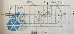 <b>农村塑料三格式化粪池的设计原理及内部结构</b>